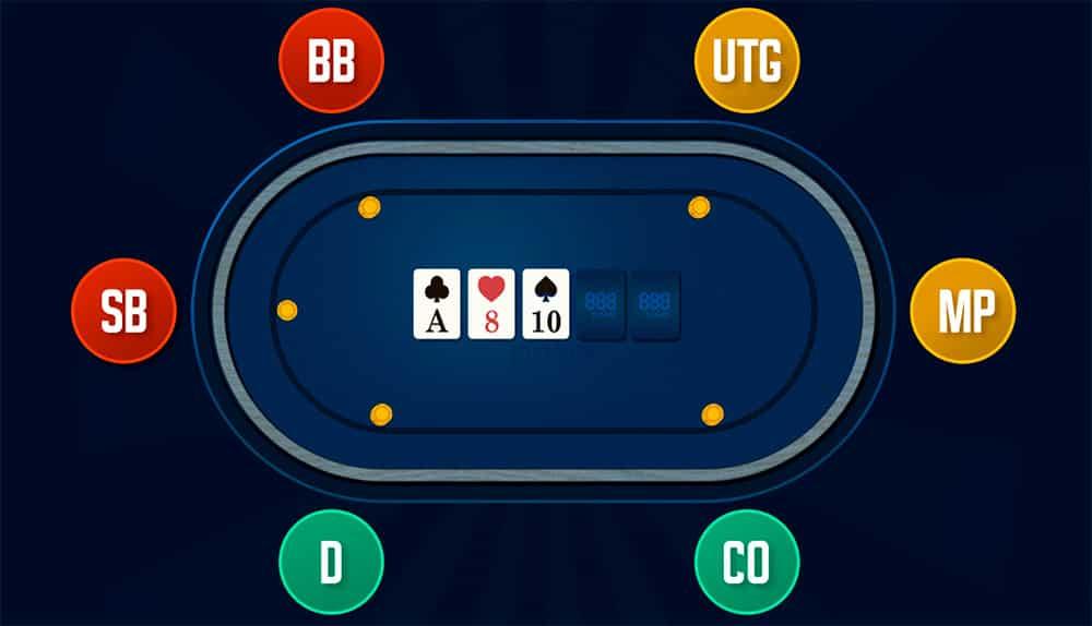 Флоп в покере.