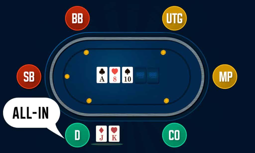 Олл-ин в покере на флопе по стратегии Стоп энд Го.