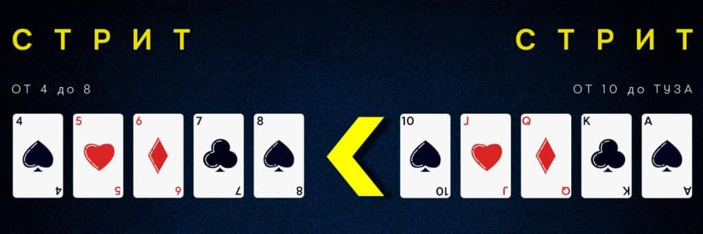 Определение силы стрита в покере.